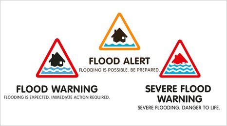 Environment Agency Flood Warnings